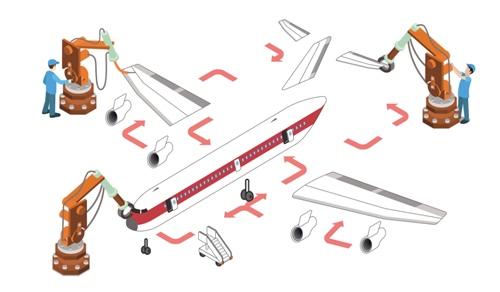 """""""   目前来看,大飞机项目已经成为上海高端制造业发展的重点."""