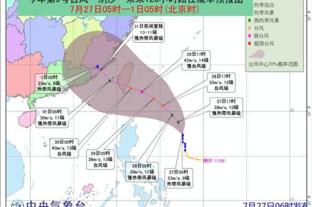 """今年第9号台风""""纳沙""""31日将登陆闽粤沿海"""