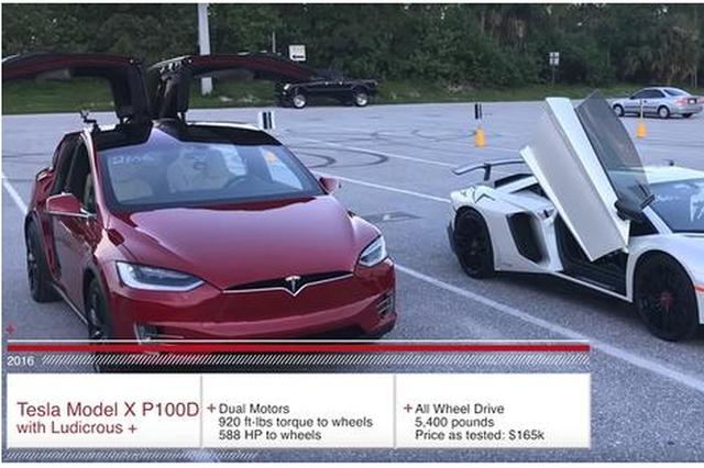 特斯拉ModelX击败兰博基尼创SUV速度纪录