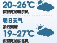 台风海葵减弱为热带风暴级 广东炎热持续入秋还得等