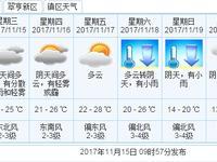 强冷空气降至!中山降温又降雨最低气温仅13℃