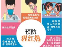 疾控中心:广东已进入猩红热流行高峰期 要加强防控