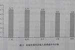 广州劳动者平均月薪为8603元