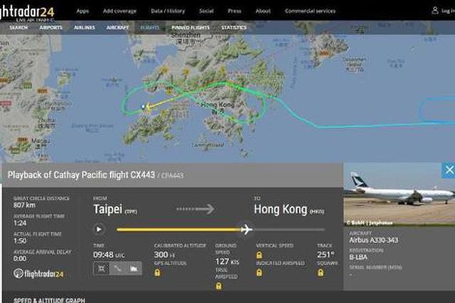 香港机场险酿撞机事故 飞机快降落时紧急拔升千米