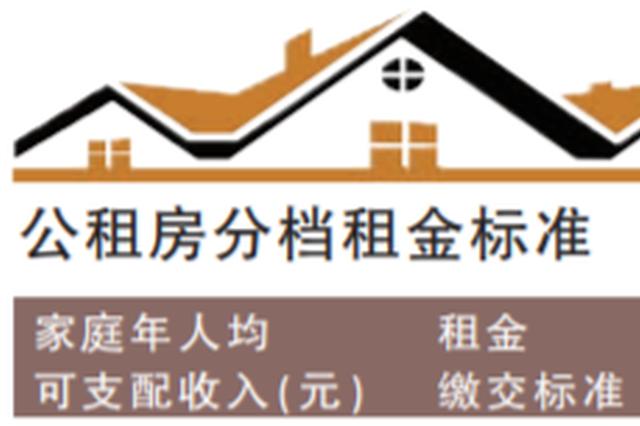 穗放宽户籍家庭申请公租房标准 收入线调至35660元/年