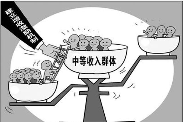 媒体:中国一些年轻人是中等收入人群 但不肯承认
