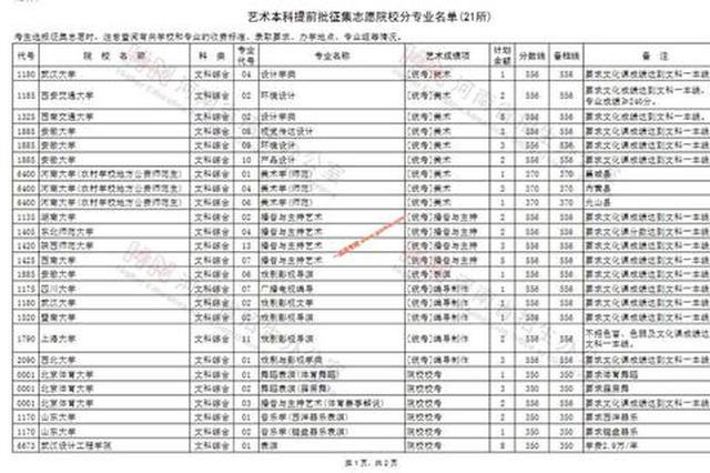 广东本科提前批征集志愿填报截至今天中午12点