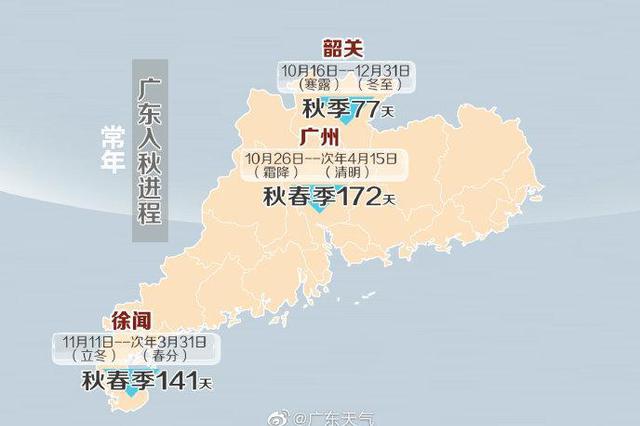 今明两天广东继续维持干燥少雨天气早晚清凉需添衣