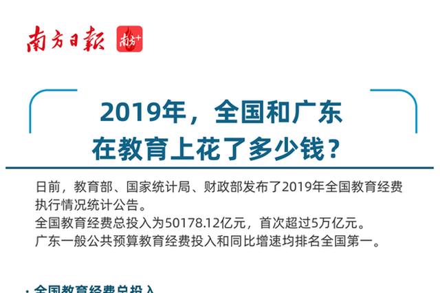 广东教育经费投入居全国第一 突破3千亿成果来之不易