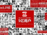 传头条有意在香港开展互联网金融业务 官方:不予置评