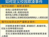 广东规定:给同学起绰号也是欺凌 或被勒令退学开学籍