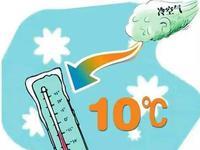 中等强度冷空气将到广州 后天最低9℃有分散小雨