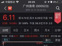 """广州浪奇拟获26亿""""拆迁款"""":为去年净利78倍 股价涨停"""