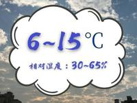 广州今日寒冷预警再升级 早晨市区最低温仅6℃