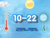 冷空气溃不成军 未来一周广州气温攀升最高将达27°C