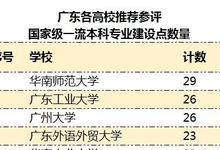 """广东公示417个本科专业 """"小众专业""""冲国家一流"""