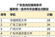 广东公示417个本科专业