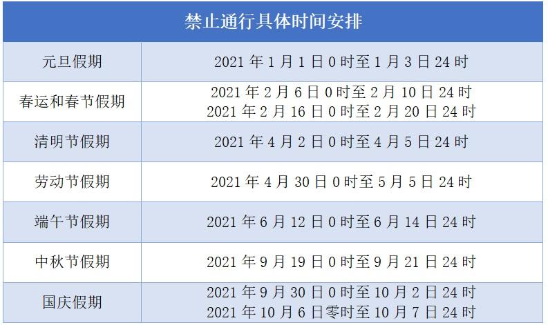 广东国庆假期相关时段禁止危险货物运输车辆上高速