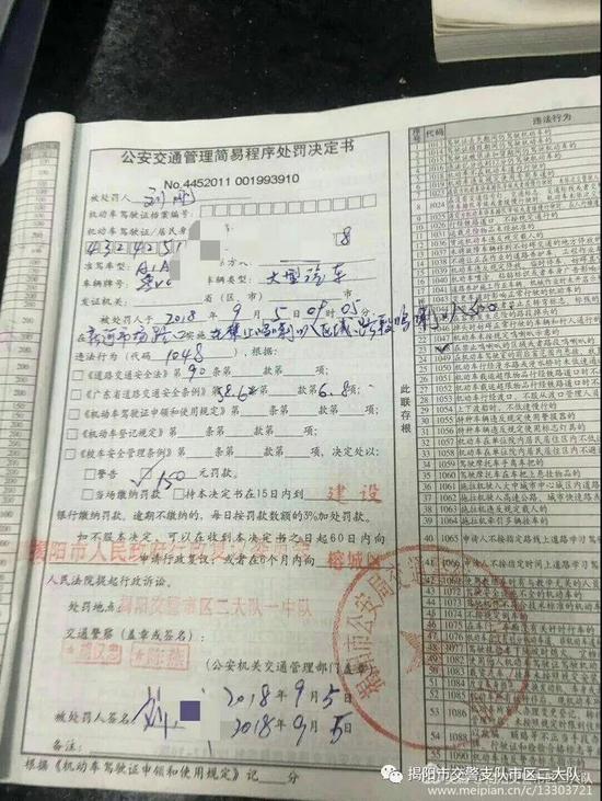 交警依法对驾驶人刘某罚款150元
