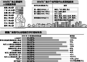 经济总量缩写_经济发展图片