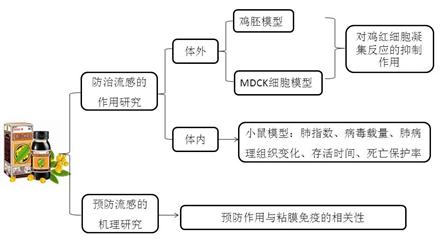"""白云山潘高寿第六届""""护肺日""""爱心公益活动启动"""