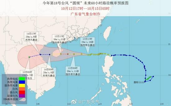 """广东省气象台10月12日傍晚对""""圆规""""的路径预测"""