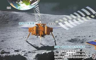 中国计划今年发射嫦娥四号