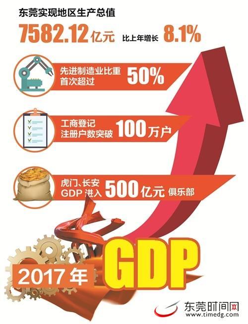 2017华士镇gdp_华泰证券股份有限公司江阴华士镇环东路证券营业部龙虎榜数据