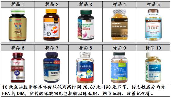 表3:钙片/胶囊比较试验样品外观图表