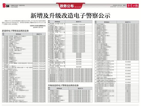 东莞日报1月10日B04版