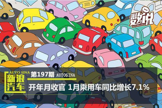 开年月收官 1月乘用车同比增长7.1%