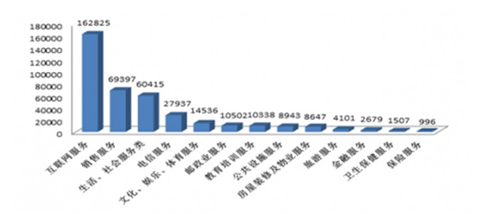 中消协:2017年全年投诉超72万件 互联网服务占大头