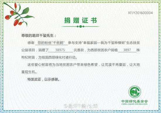 基金会为捐赠者颁发证书