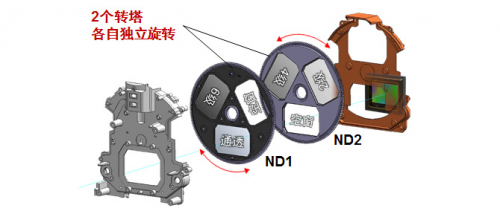 EOS C300 Mark II的内置ND滤镜也为影片的拍摄提供了便利