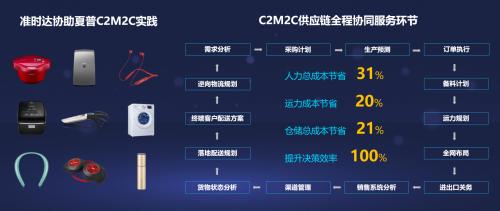 图:准时达协助夏普完成供应链升级转型