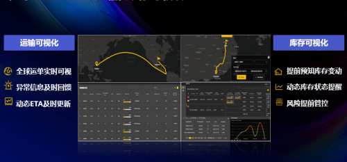 图:准时达协助夏普实现运输/库存可视化