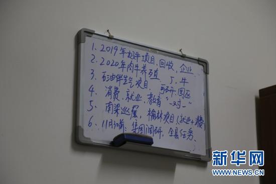 这是邱军办公室里他记录日常工作用的白板(1月23日摄)。新华社记者 马莎 摄