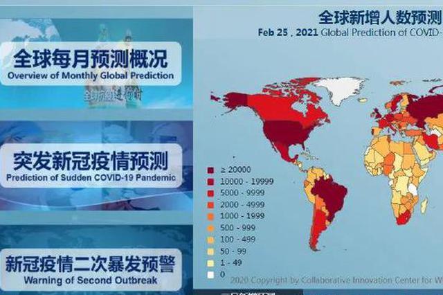 兰州大学研发世界首个新冠疫情全球预测系统,钟南山点赞
