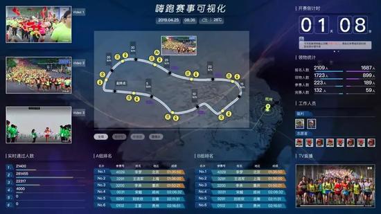 智慧马拉松赛事可视化平台