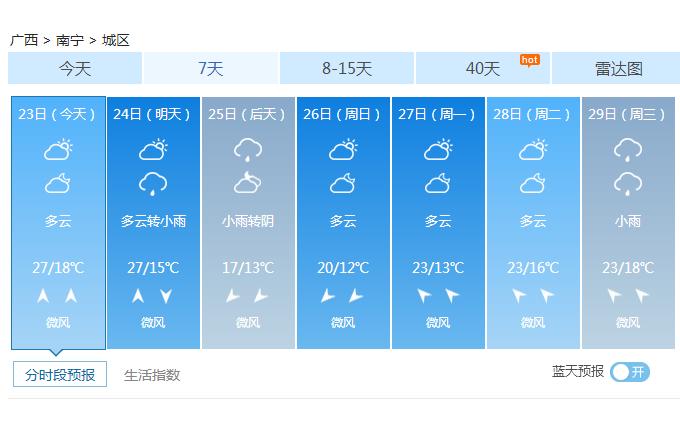 """大雨刚消停""""回南天""""又来 3月23日广西全区大部有雾"""