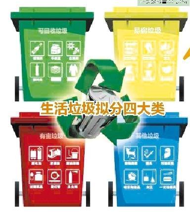 南宁垃圾分类真的要来了!不做好分类就丢垃圾将被罚