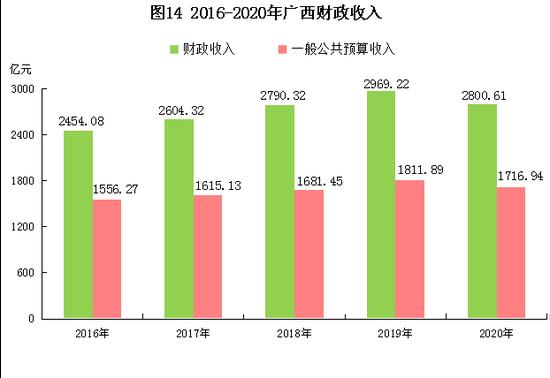 萍乡2020gdp多少_江西萍乡的2019上半年GDP出炉,省内可排名第几