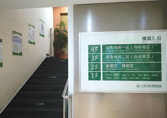 ▲1月22日,北京高新医院.田静等人曾在此接受治疗.实习生 齐鑫 摄
