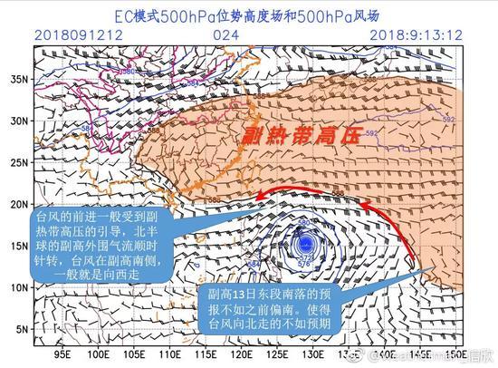 (图片来源:weatherman_信欣)