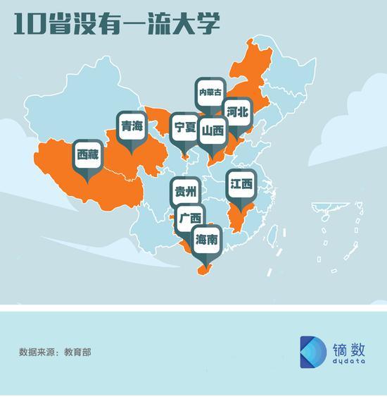 揭秘一流大学难度系数最高省份 广西10省无一流大学