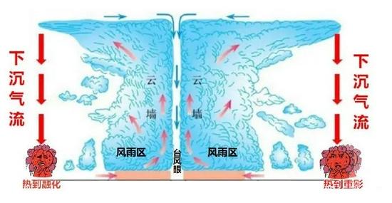 广西继续发布高温蓝色预警 还要警惕午后雷阵雨