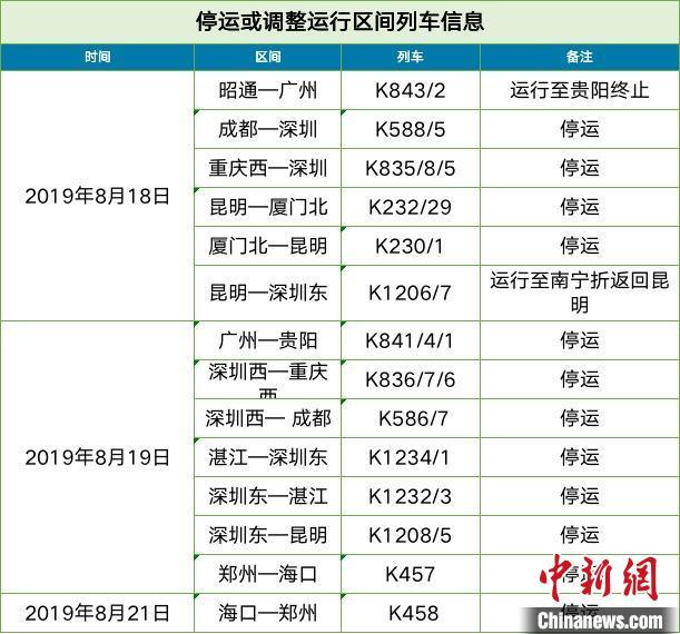停运或调整运行区间列车信息。中国铁路南宁局集团有限公司供图