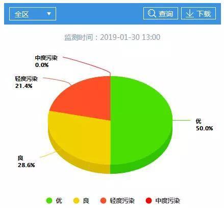 (数据信息来源:广西壮族自治区生态环境厅)