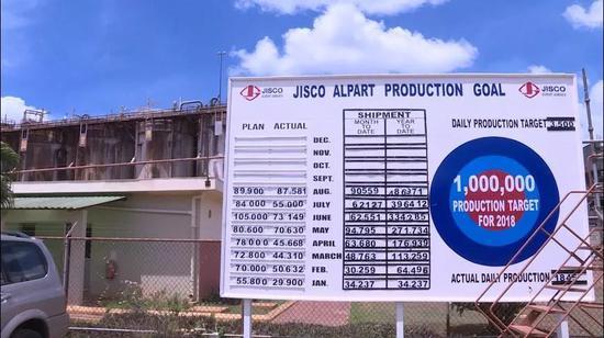 工厂门口竖立的大幅招牌,写着产量和总目标。新华社记者 朱晓光 摄