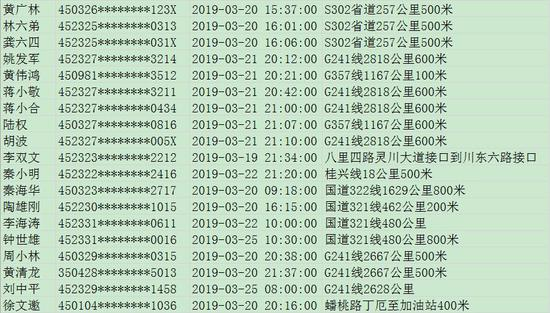 桂林交警实名曝光上周49名酒(醉)驾人员名单